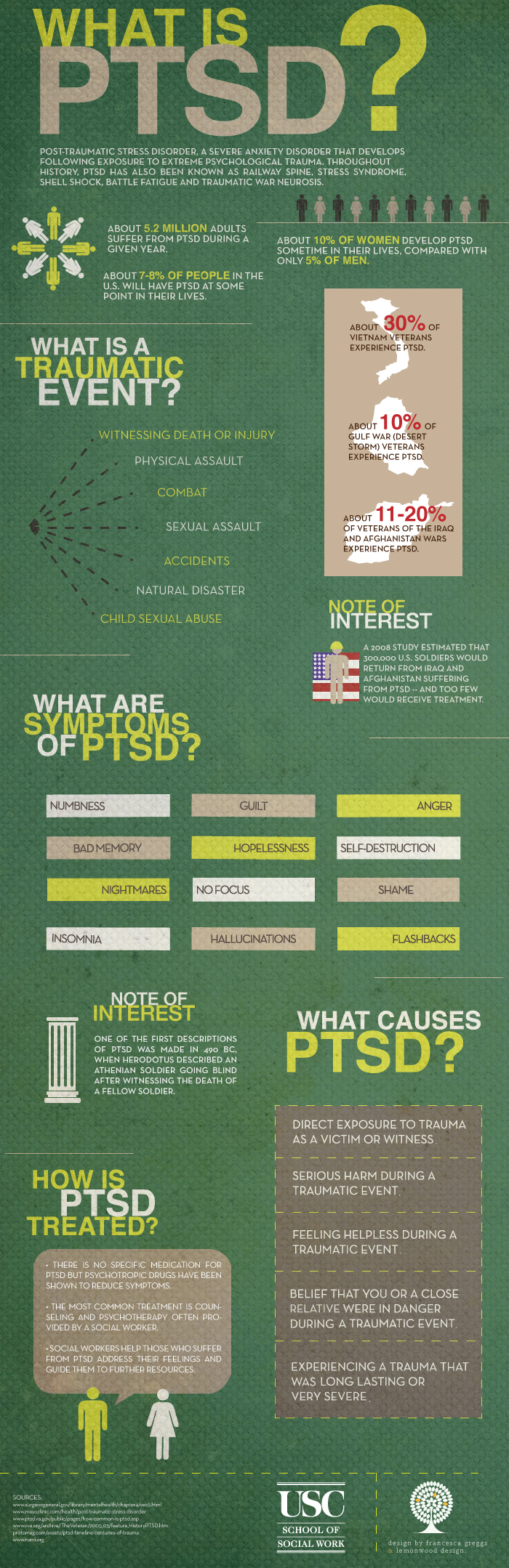 Post-Traumatic-Stress-Disorder-PTSD