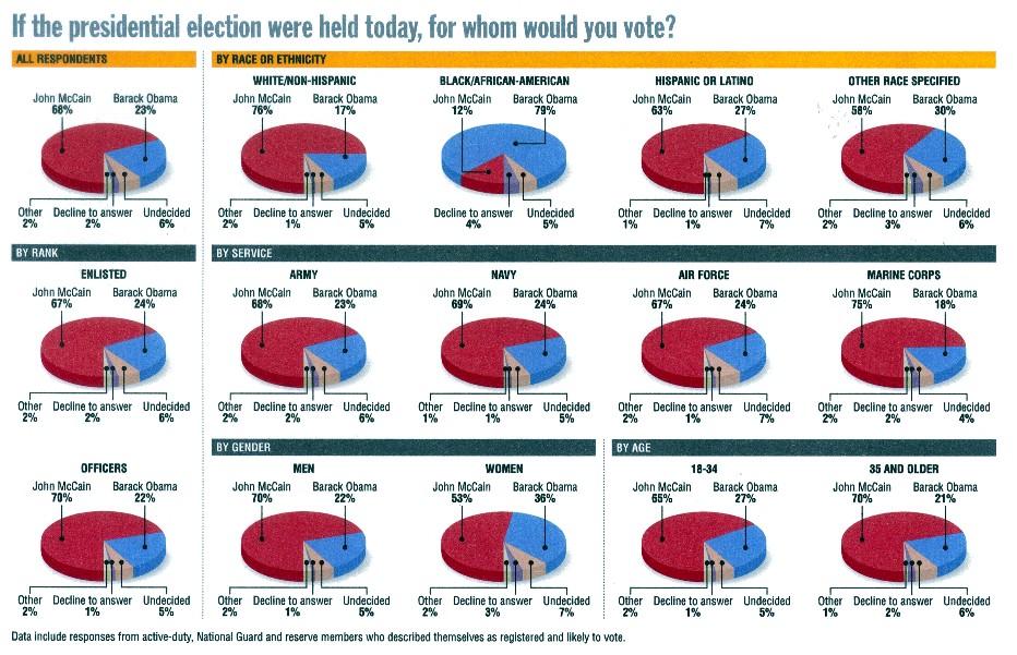 military_times_poll.jpg